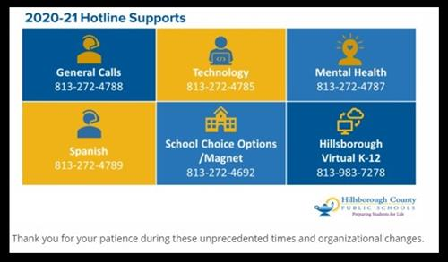 HCPS Hotline Support