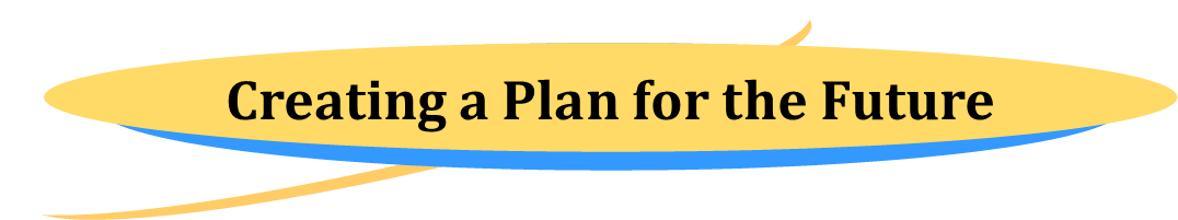 """Yellow oval with words """"Creating a Plan for the Future"""""""